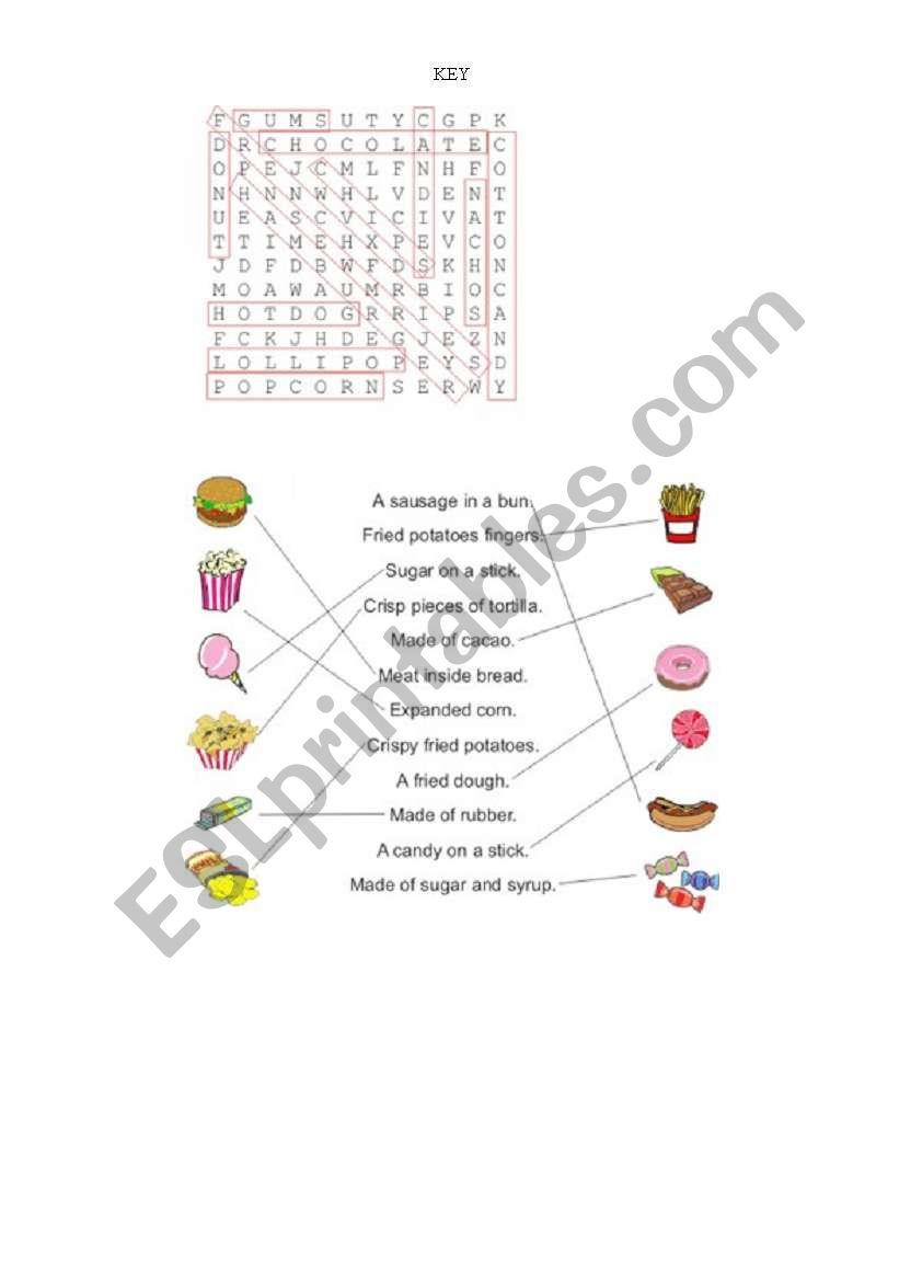 JUNK FOOD worksheet в 2020 г   Английский язык