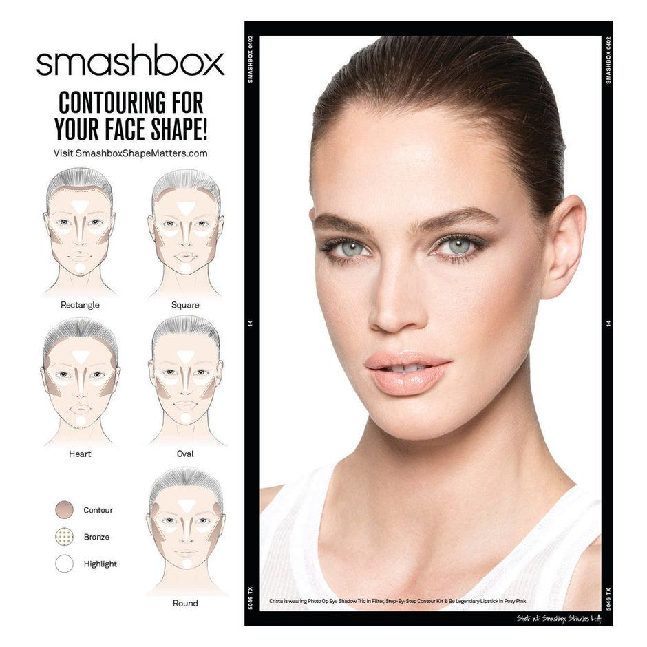 Step by Step Contour Kit Step by step contouring