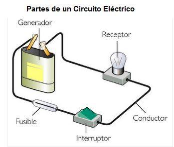 Circuitos Electricos Experimentos De Electricidad Circuito Eléctrico Circuitos Electricos Basicos