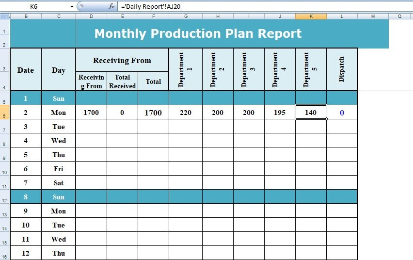 Excel Format of Production Planning Earned value