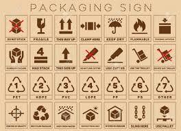 Bildergebnis für packaging symbols