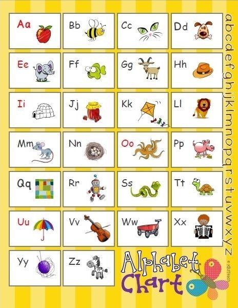 Alphabet Chart A-Z (RFK3a) Alphabet sounds, Chart and Teaching - phonics alphabet chart