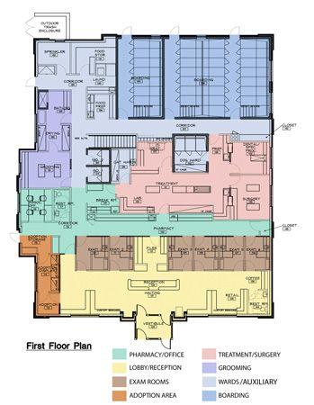 Floor Plan Hospital Plans Hospital Design Animal Shelter Design