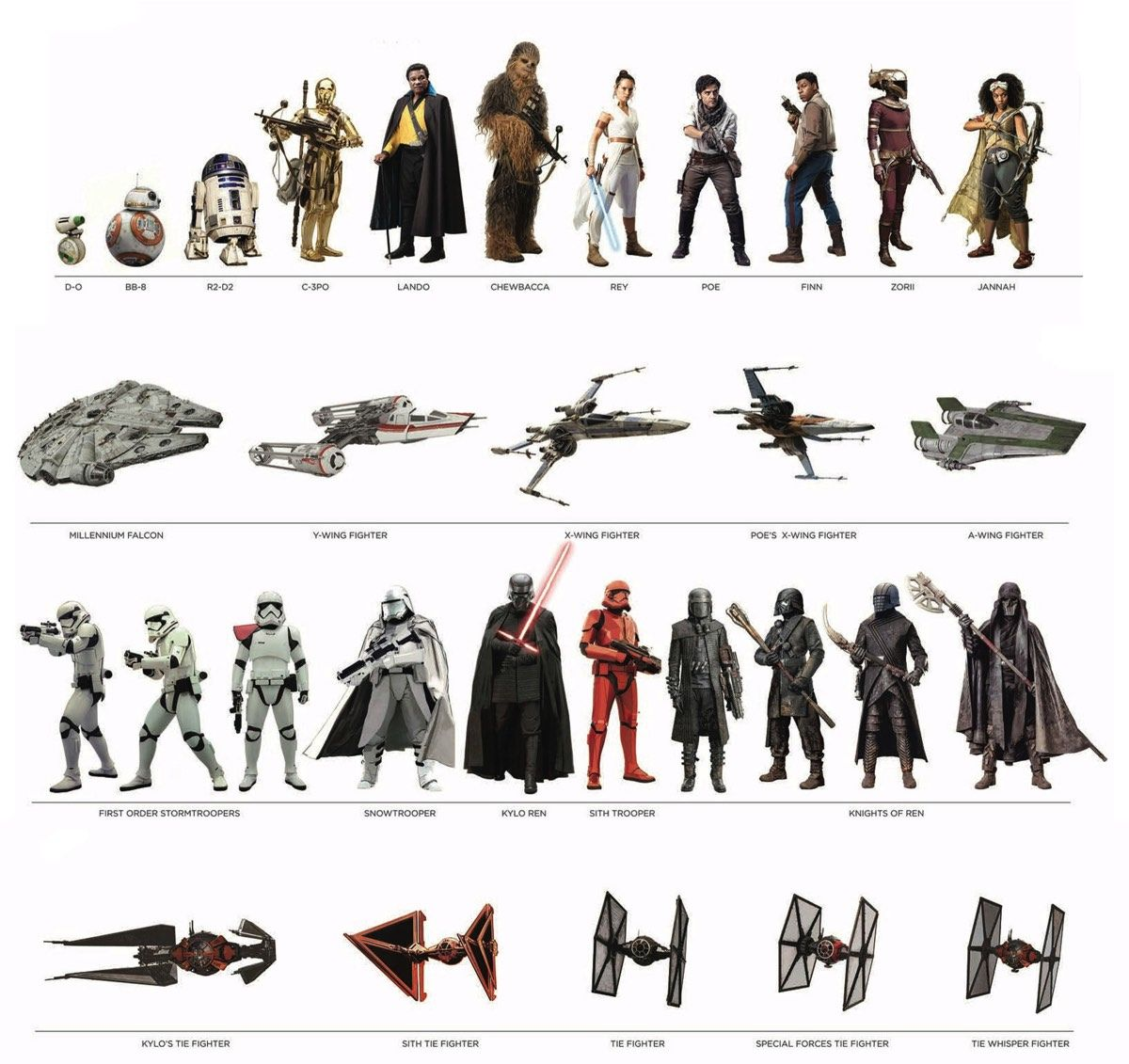 Hi Res Character And Ship Guide Released For Star Wars The Rise Of Skywalker Knights Of Ren Star Wars Galaxies Star Wars Episodes