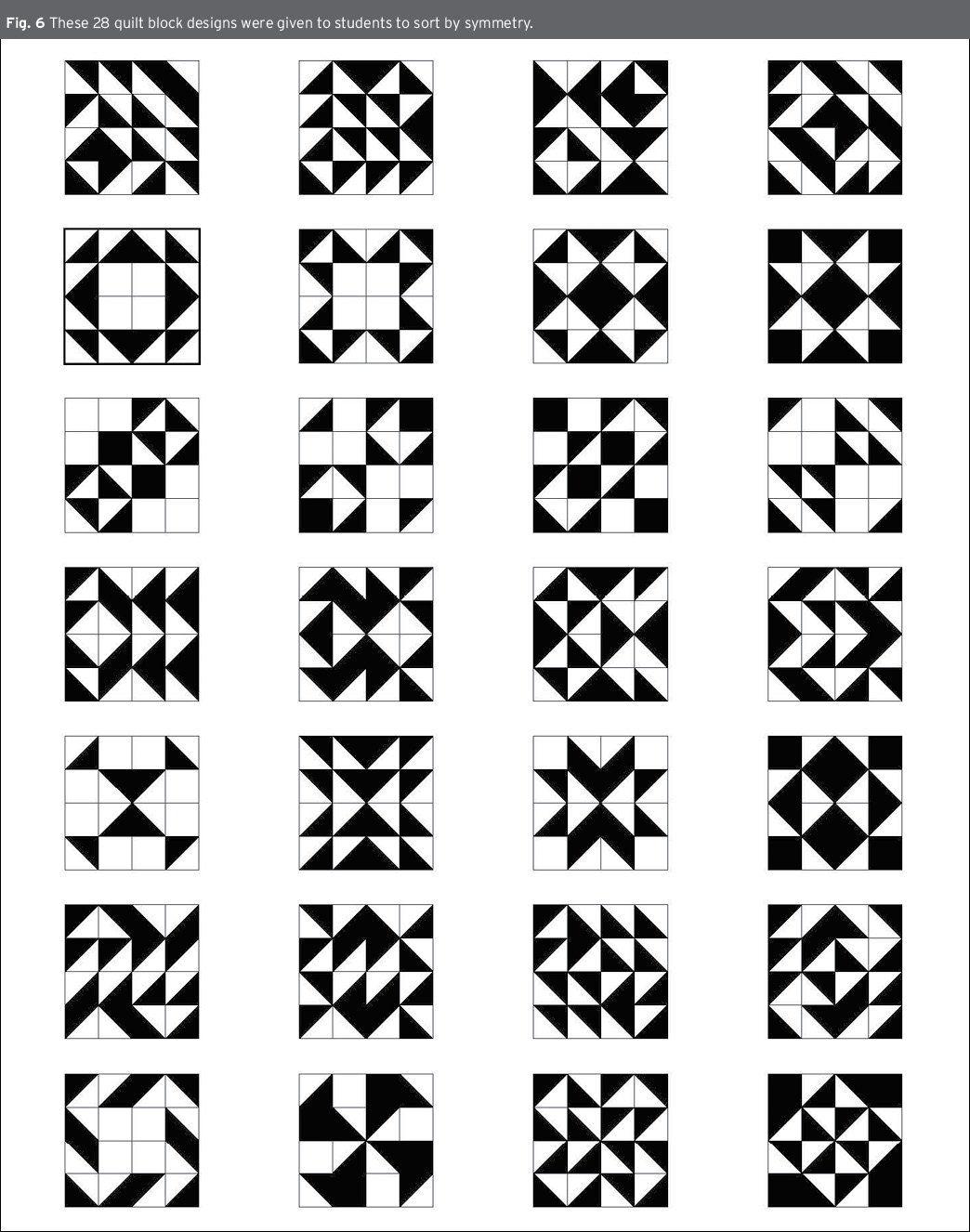 Quilt Block Symmetries