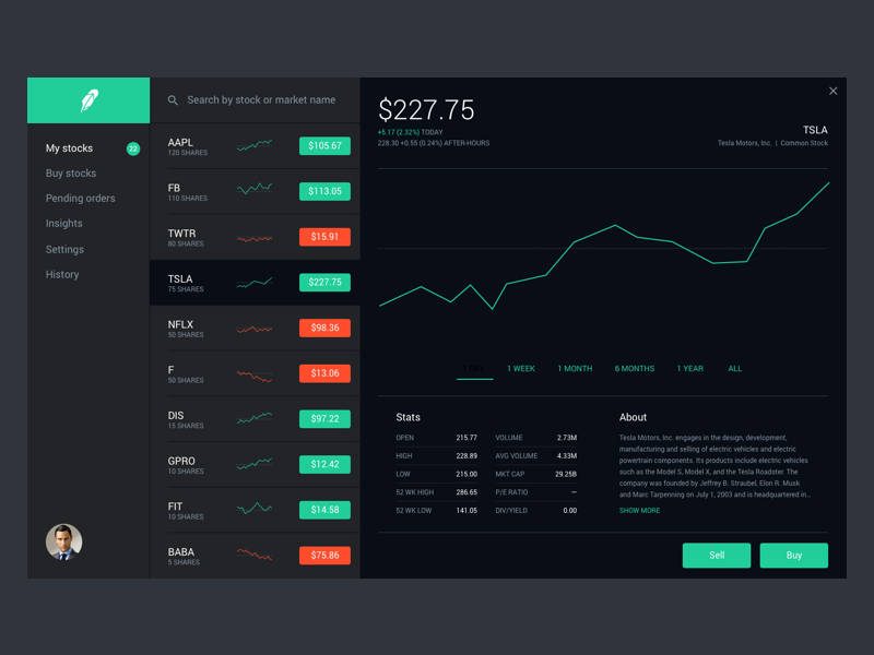 Robinhood Web App Concept App, User interface design