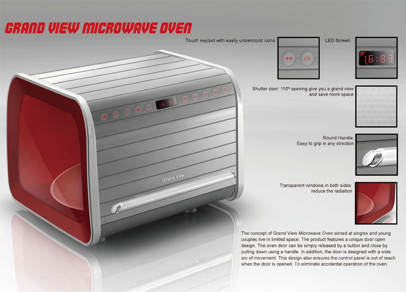 Grand View Microwave Oven For Small Living E Tuvie