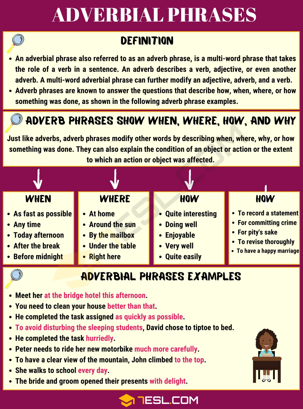 Adverbial Phrase Adverb Phrase Definition Usage And Examples 7esl Adverbial Phrases Prepositional Phrases Adverbs [ 1350 x 1000 Pixel ]