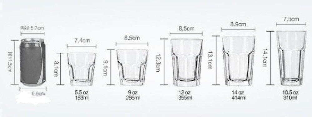 1a41d17be9555bddd5d6922e5aef6d1c Jpg 999 377 Glassware Design