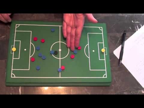 How To Play Striker In Soccer - How To Play Center Forward Position