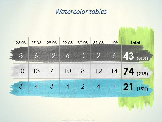Creative Aquarelle Style Table With Water Color Stripes As