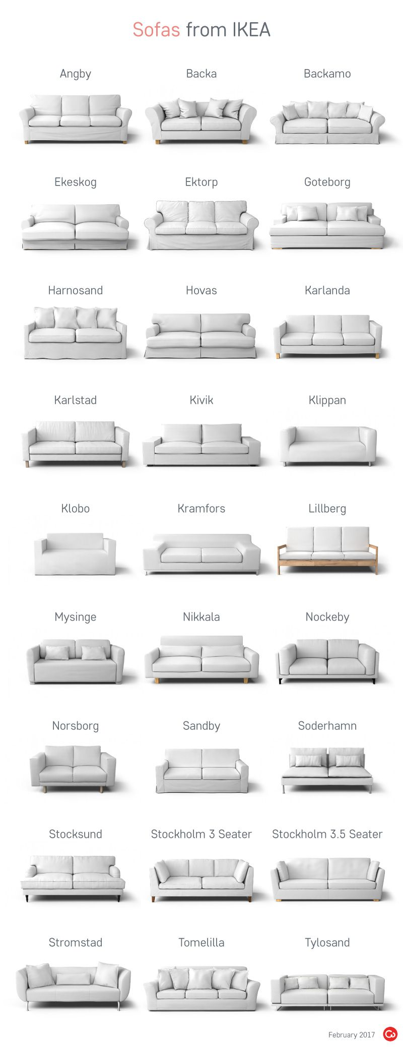 Replacement Ikea Sofa Covers For Discontinued Ikea Couch Models