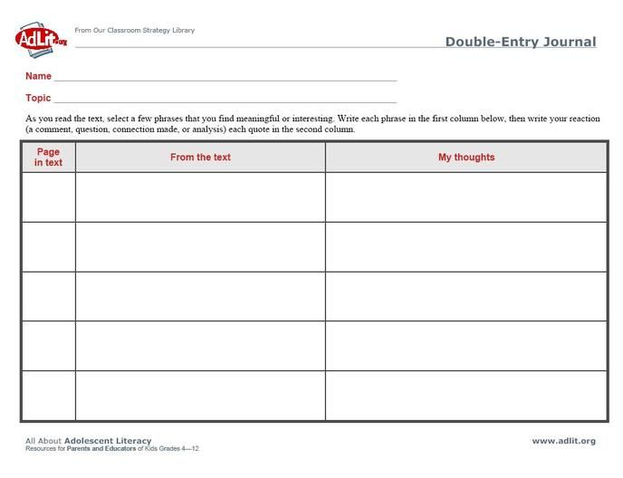 Wikilit383 Double Entry Journal Double Entry Journal Double Entry Classroom Strategies
