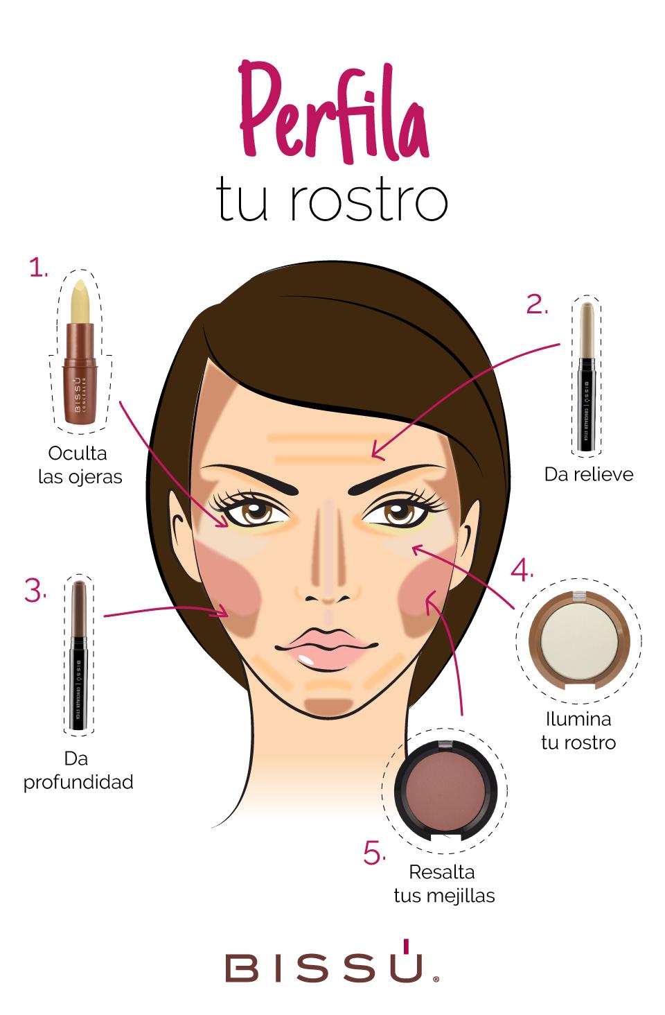 Consigue un rostro perfecto con ayuda de esta guía. Tips