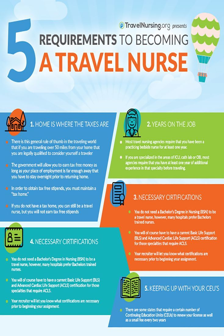5 Requirements To Become A Travel Nurse Travel Nursing Travel