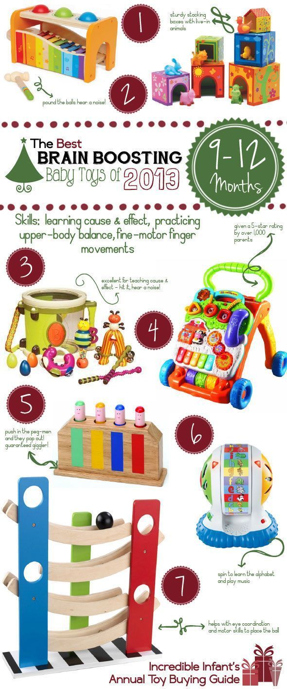 The Best Baby Toys In 2019 Boost Your Baby S Brain