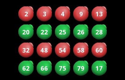 Keno Maroc du Samedi 10 Juin 2017 - Resultat du Tirage 207049 - https://www.resultatloto.co/keno-maroc-du-samedi-10-juin-2017-resultat-du-tirage-207049-2/