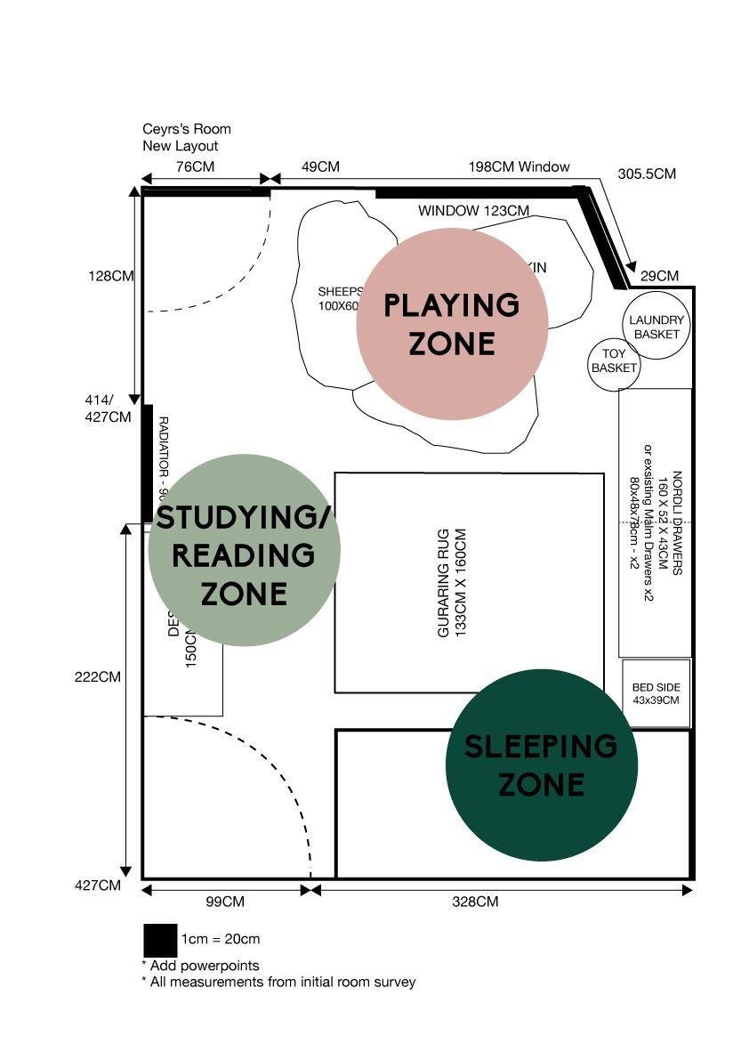 Planning Your Childrens Room Zoning Chambre Enfant Enfant