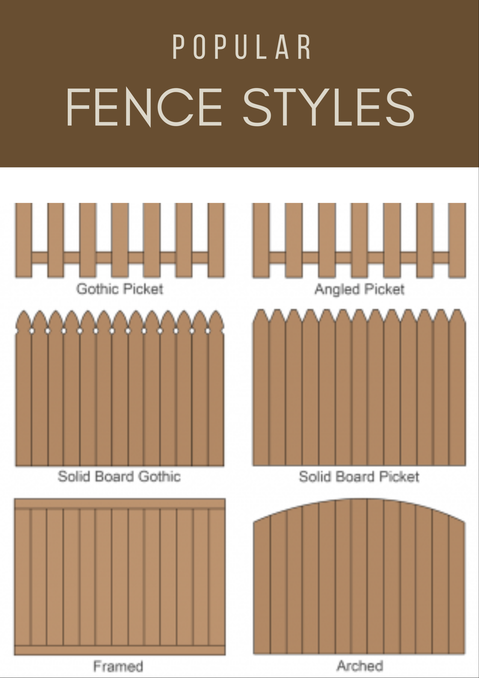 15 Popular Fence Styles for Privacy and Picket Fences in ...