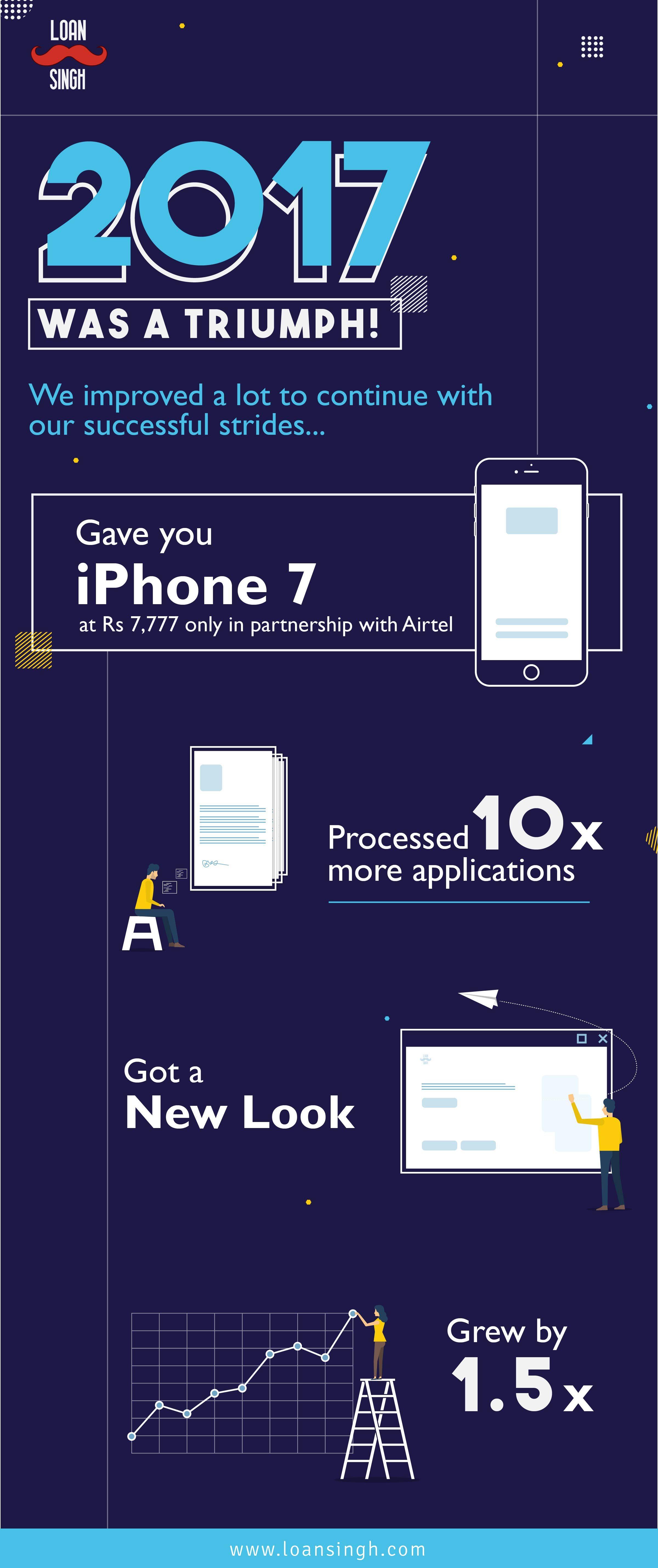 Loan Singh Is A Digital Lending Platform That Provides Small Loans