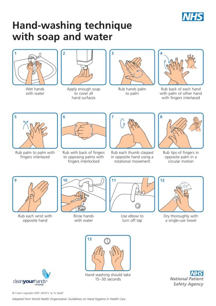 Hand Washing Procedure Nhs Nhs Supply Chain Healthcare