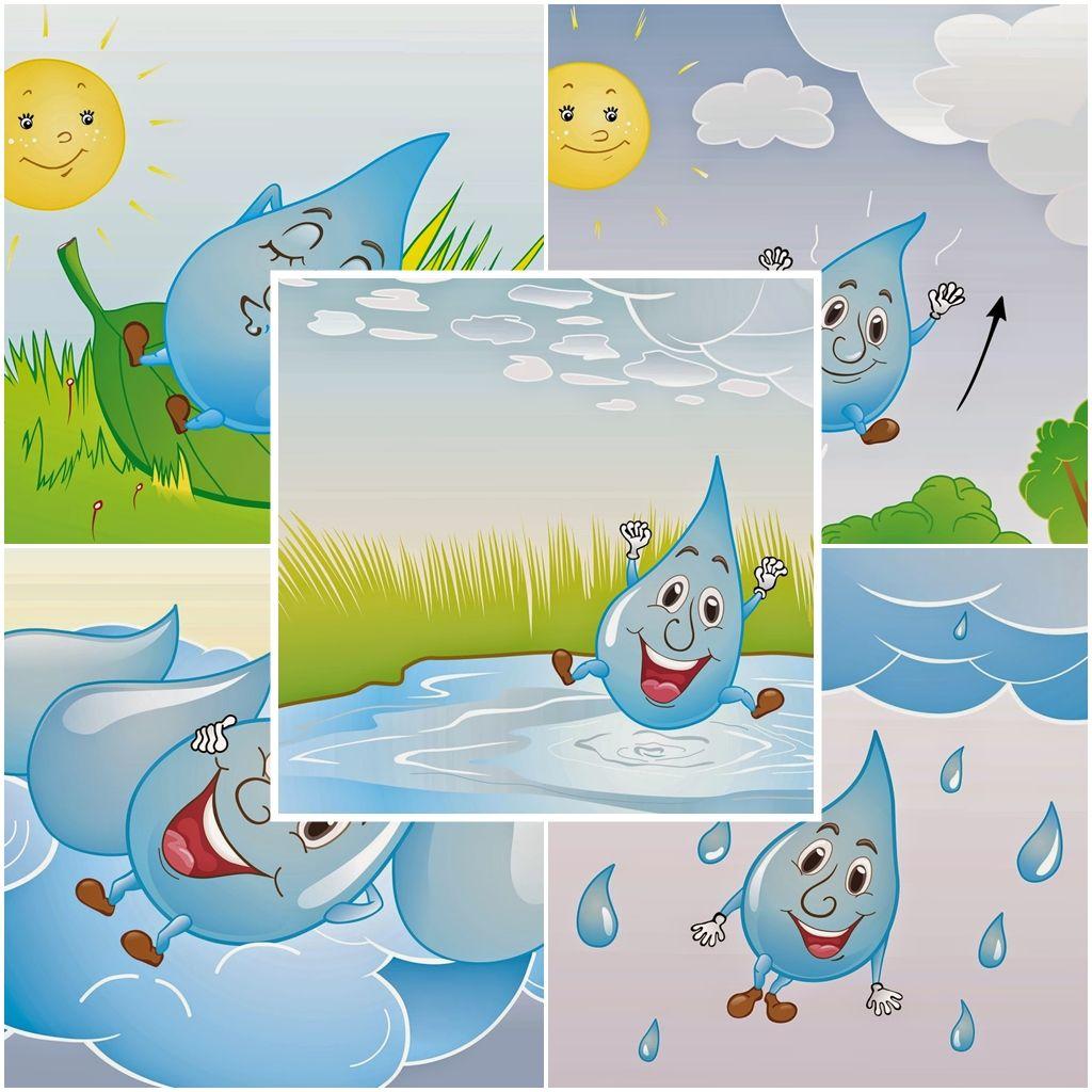 Pomysly Na Prace Plastyczne Scenariusze Zajec Dydaktycznych W Przedszkolu Wiersze I Water Conservation Activities Conservation Activities Preschool Classroom