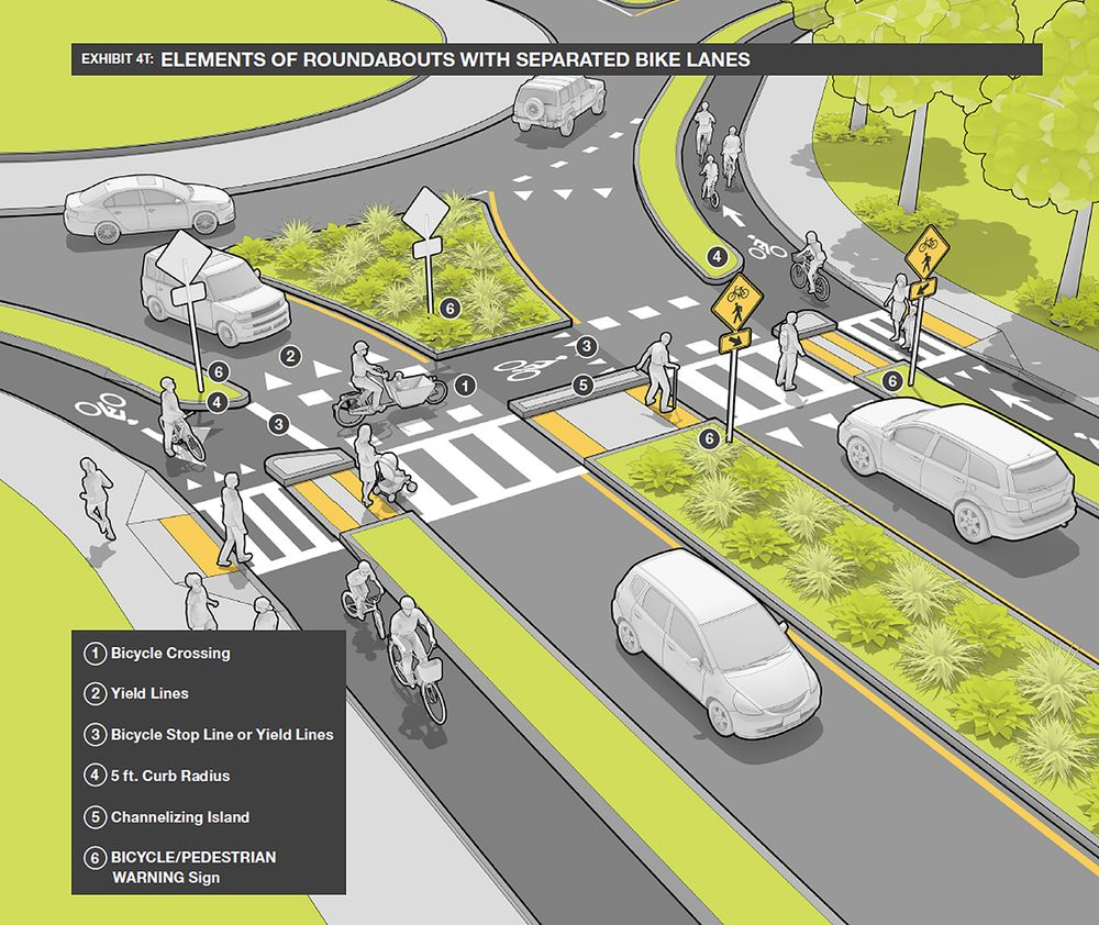 Massdot Design Guide Page 77 Of Chapter 4 Intersection Design Https City Planning