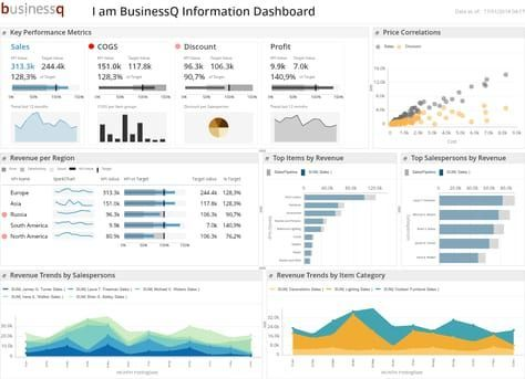 Mahbubrafi I Will Perform Tableau And Python Data Analysis Data Visualization For 10 On Fiverr Com Kpi Dashboard Data Dashboard Analytics Dashboard