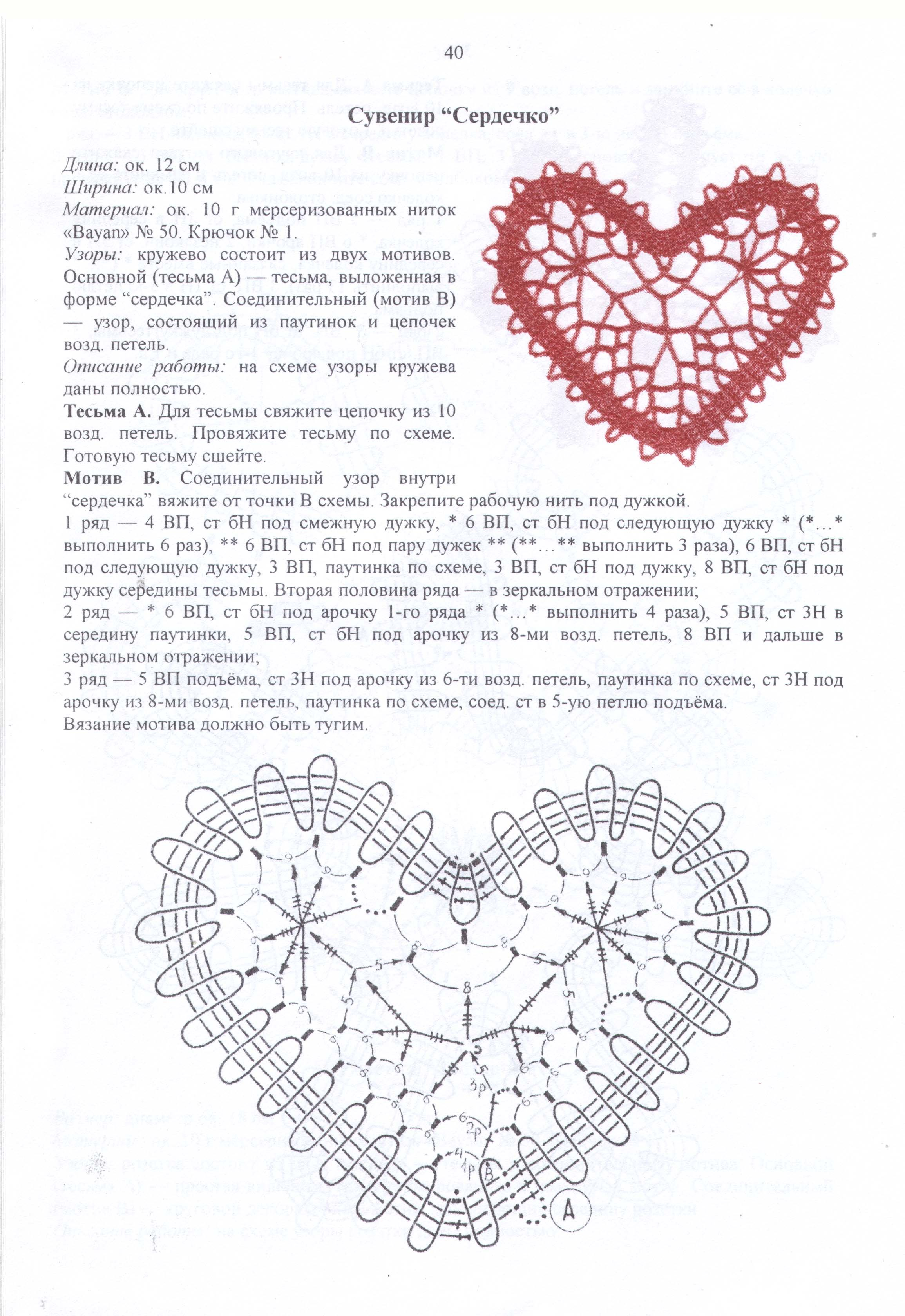 Esquemas de corazones | SexyCrochet.COM | corazones | Pinterest ...