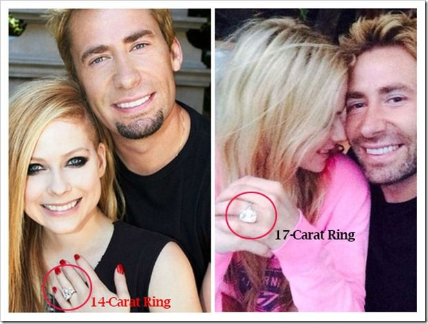 Famous Singer Avril Lavigneu0027s First Wedding Anniversary Gift Is A Diamond  Ring.