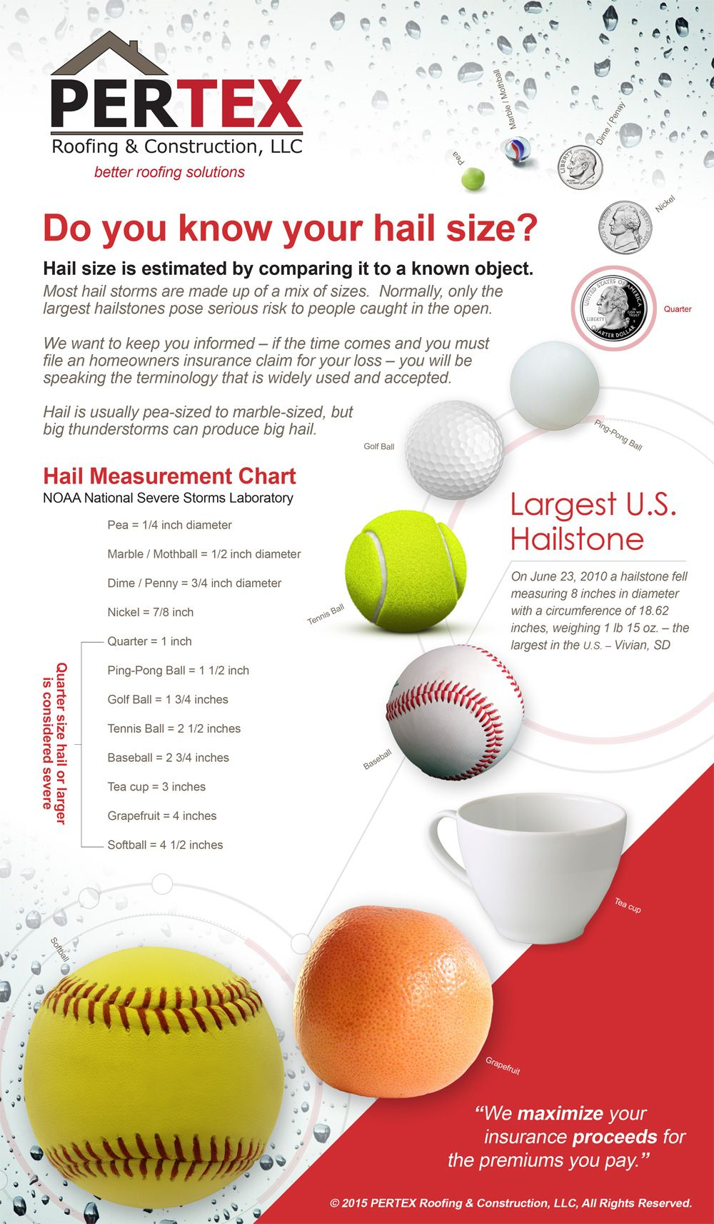 Learn The Different Hail Sizes With This Infograhpic For Homeowners Realtors And Insurance Agents Created By Oevae Marketing Hail Storm Photography Hail Storm