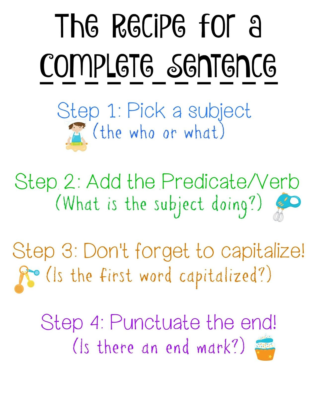 Free Printable Recipe For A Complete Sentence