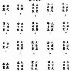 Chinese Pottery Marks Identification Guide | guides and references