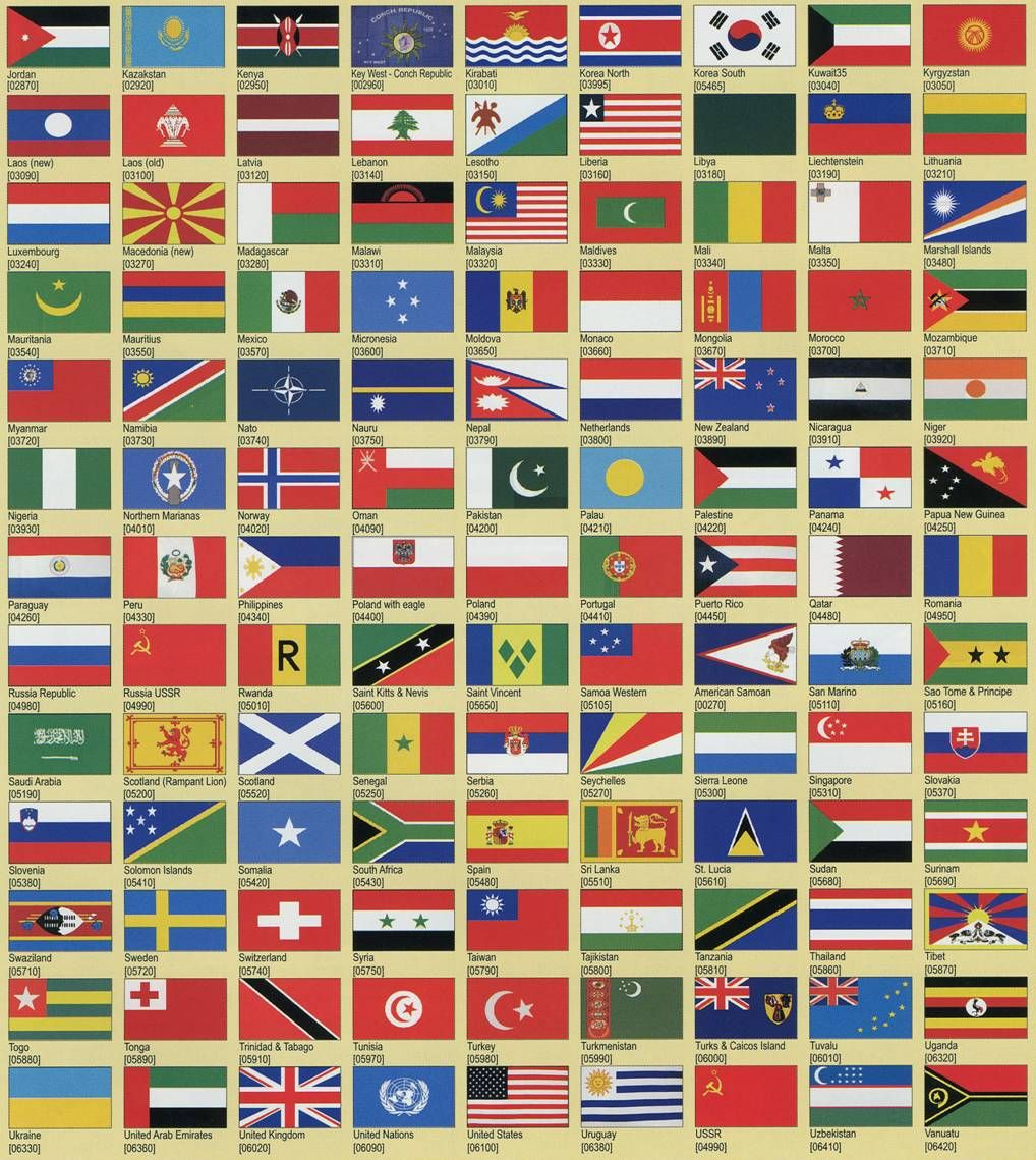Country Flags With Names Price List At Bottom Of Flags Display College Flags Flags Of The World Flag