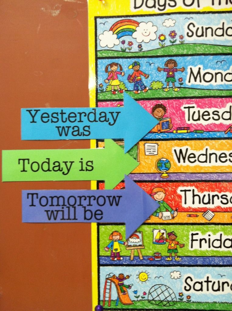 A Genius Way To Track And Teach Yesterday And Tomorrow Concept