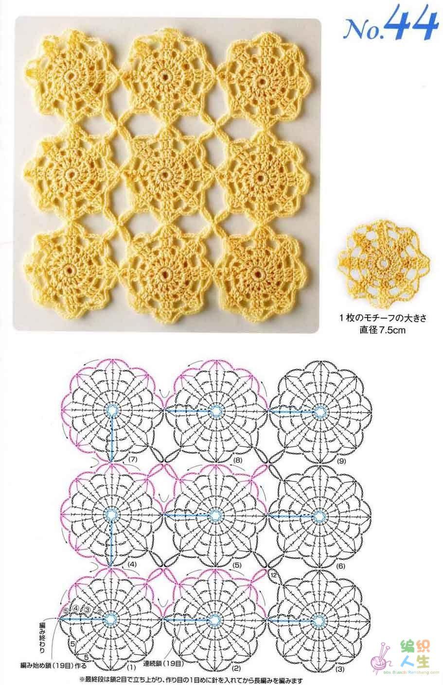 Clases de Puntos y Patrones. Libros - Patrones Crochet   Crochet ...