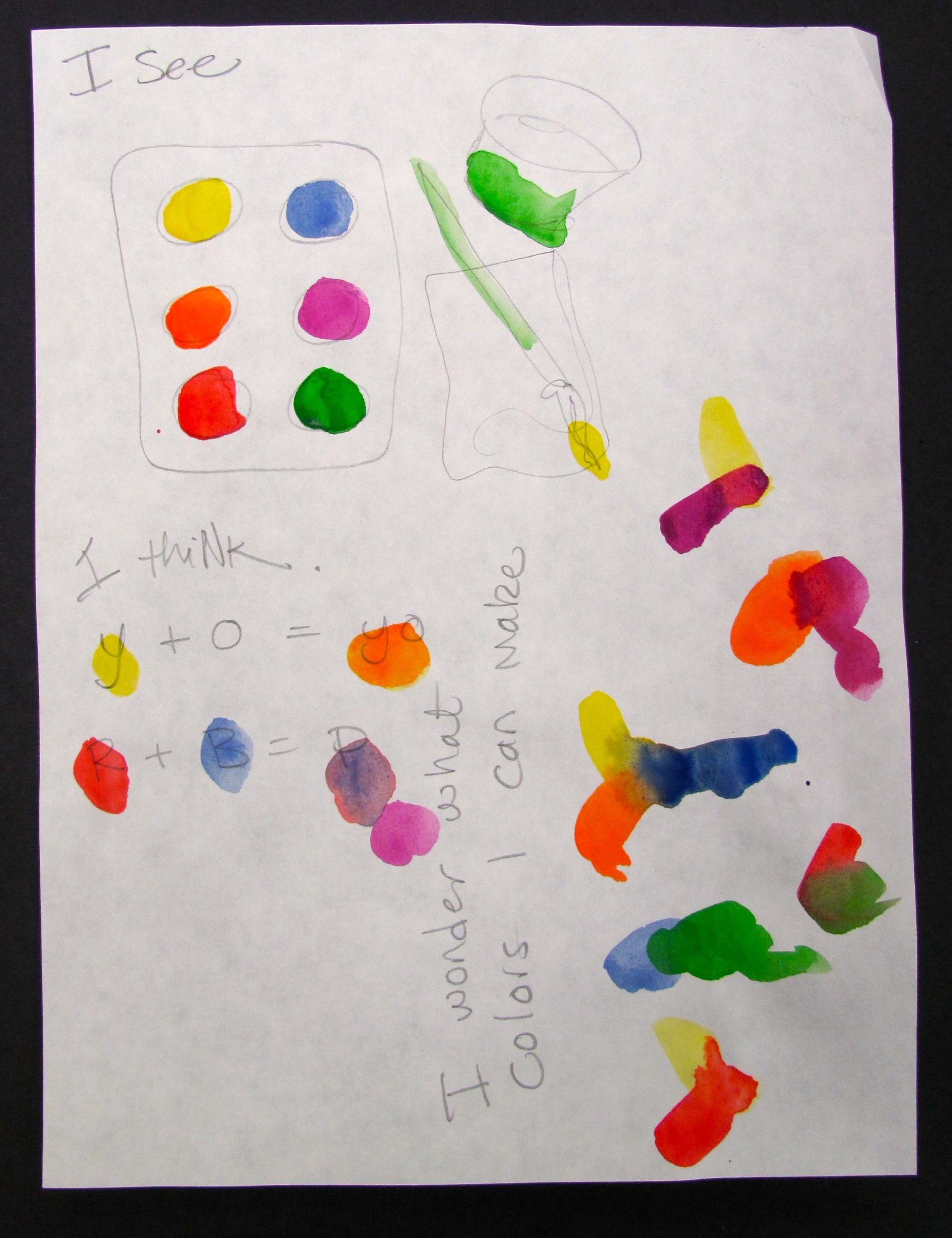 See Think Wonder Routine For Color Mixing Grade 5
