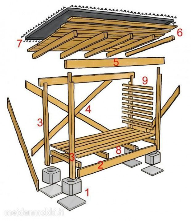 Related Image Woodworking Image Related Wood Image Stockage De Bois De Chauffage Abri Bois De Chauffage Hangar A Bois