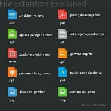 Penjelasan Arti Nama Nama File Extension Lucu Teks Membaca
