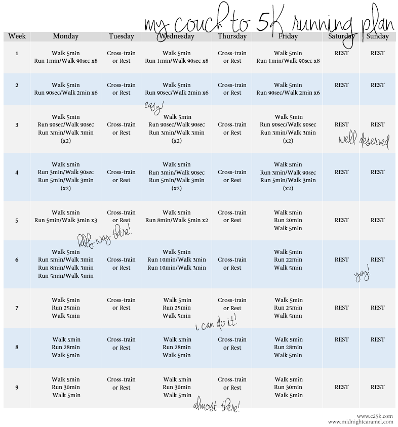Couch 2 5k Treadmill Program