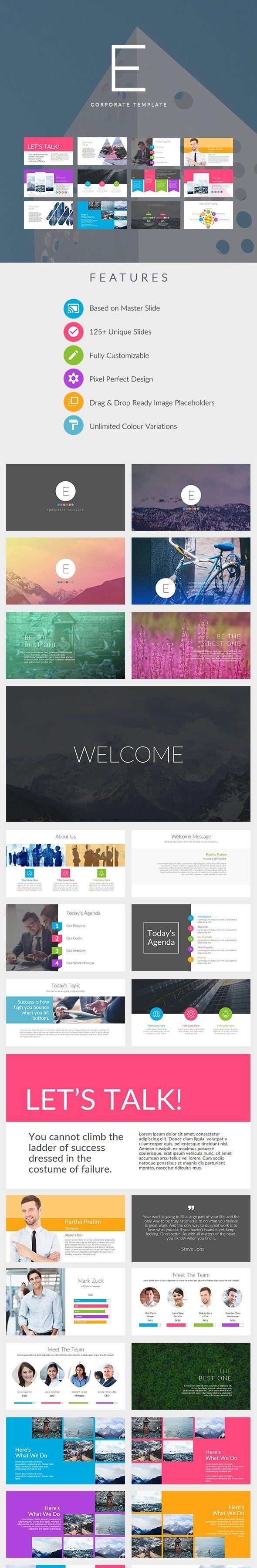 E Powerpoint Pinterest Business Plan Presentation Powerpoint