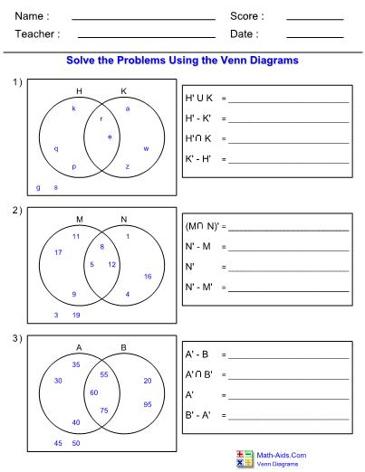 venn diagram complement two set notations