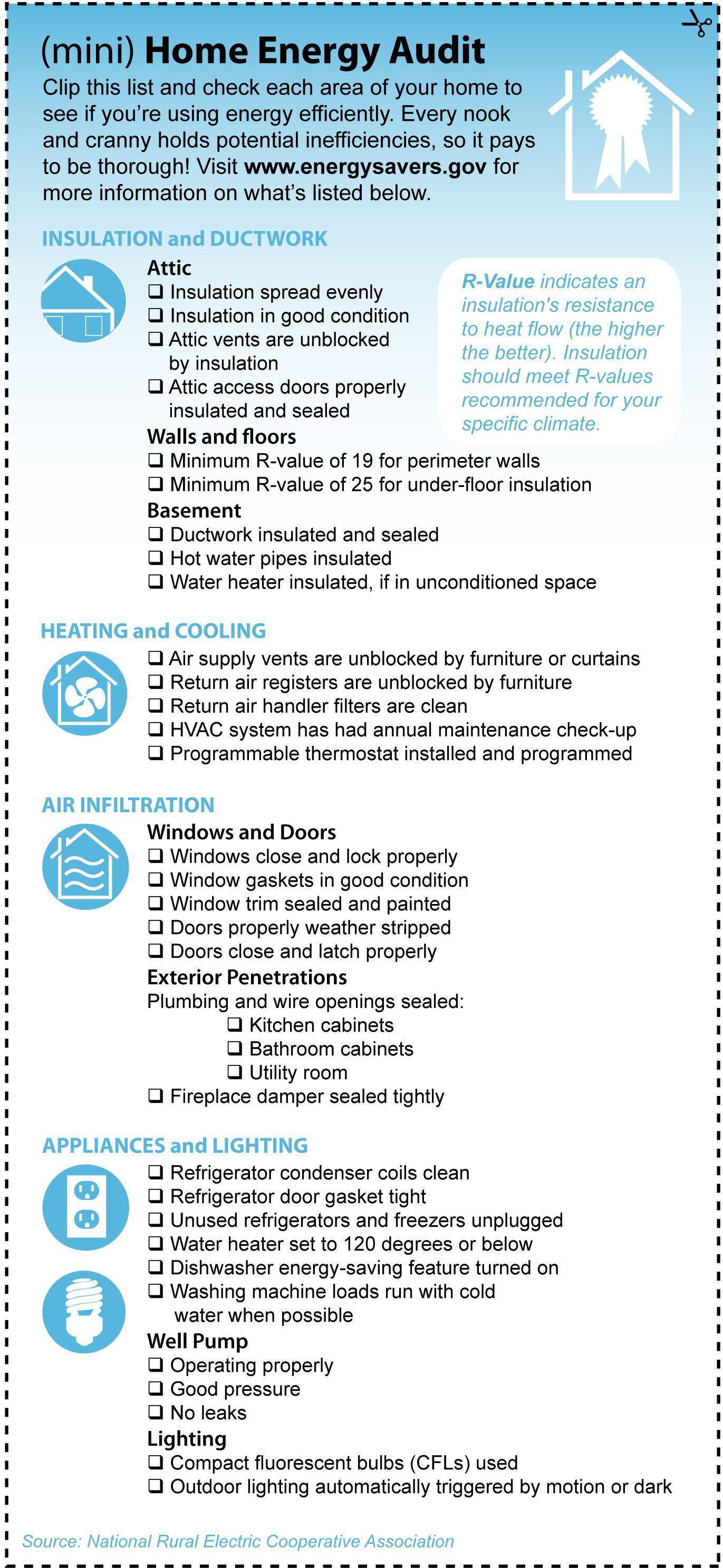DIY Mini Home Energy Audit | Home Energy Efficiency | Pinterest