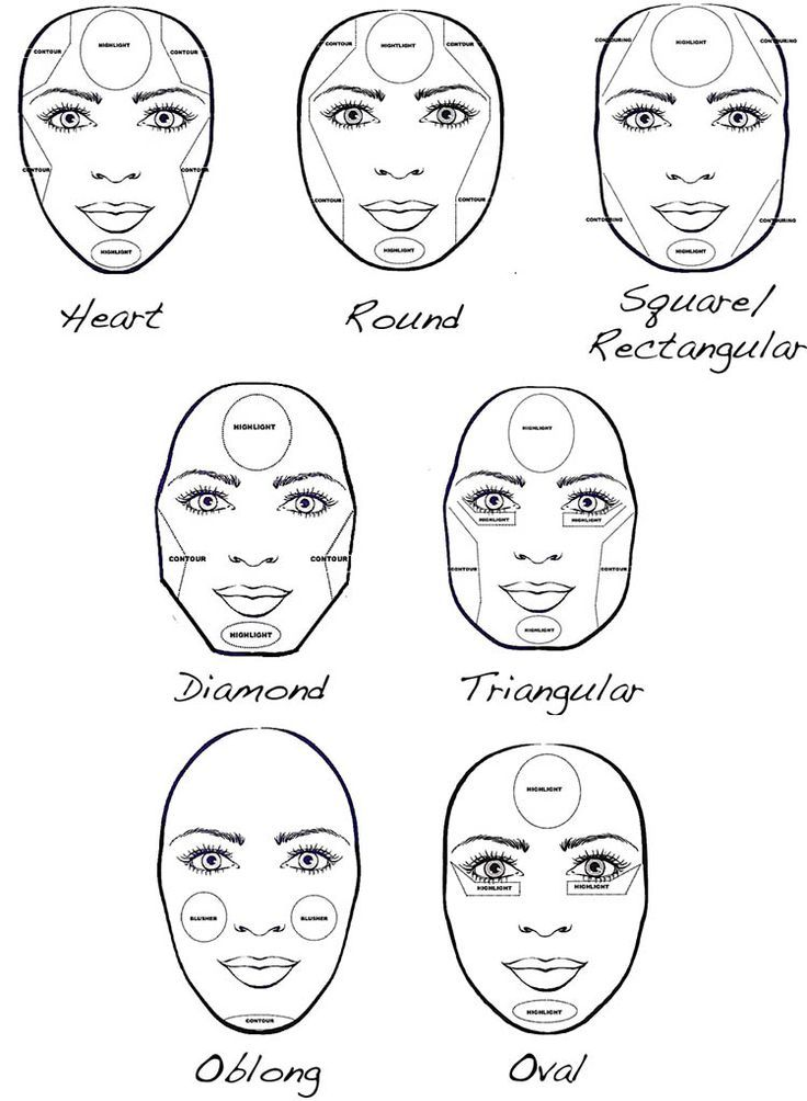 How To Make Your Face Thinner With Makeup | Face shapes, Makeup ...