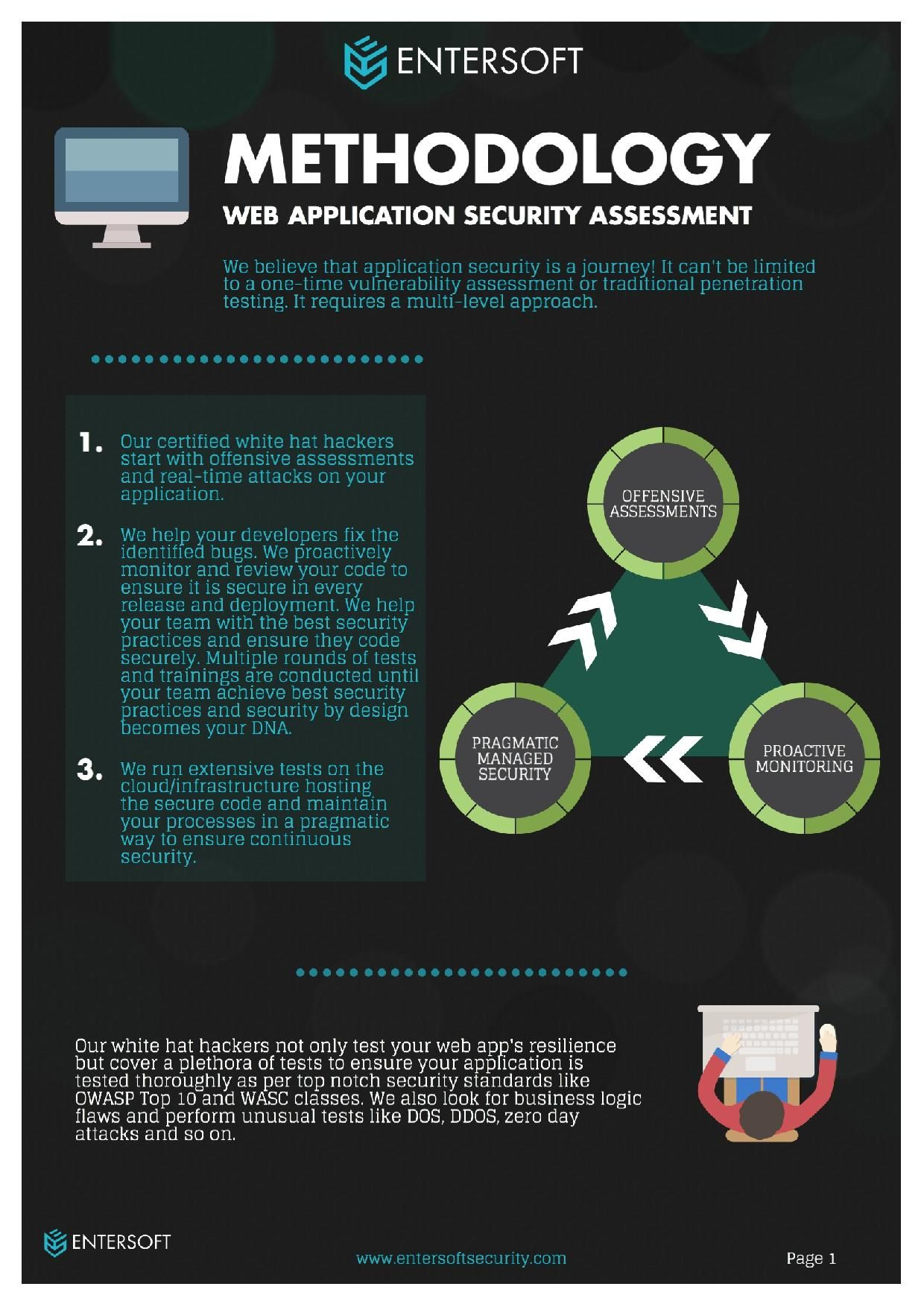 Best methodology by entersoft for web app security testing
