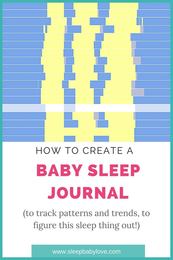 How To Create A Baby Sleep Log To Uncover Patterns And Trends Beauteous Baby Sleep Patterns