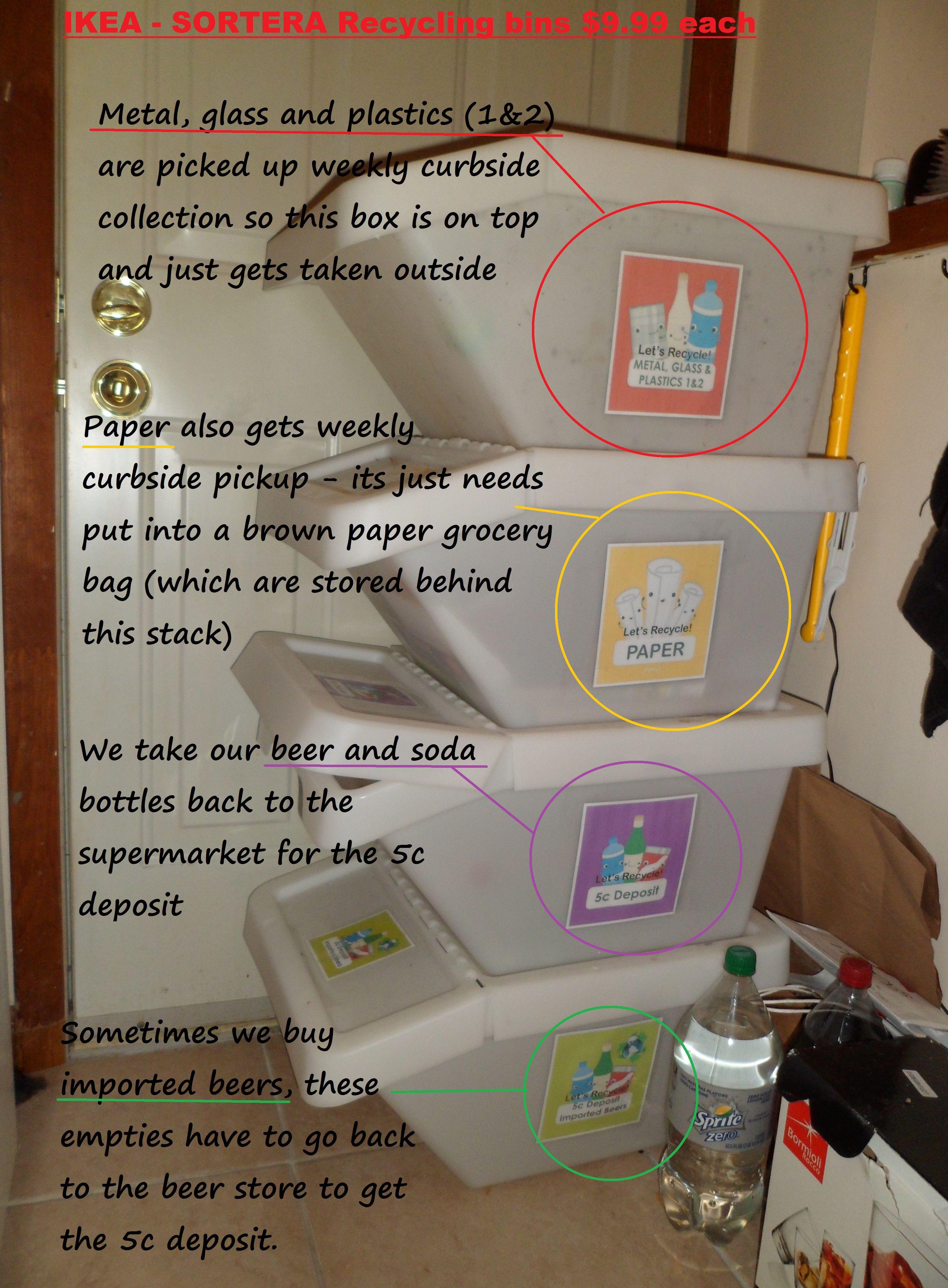 Sorteer de was! stickers voor op de sortera van ikea, zo kan het ...