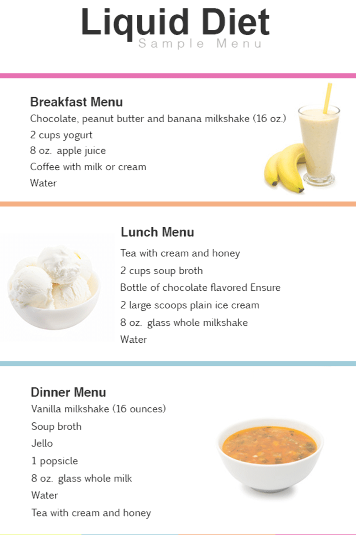 Liquid Diet Plan Liquid Diet Plan Liquid Diet Juice Diet