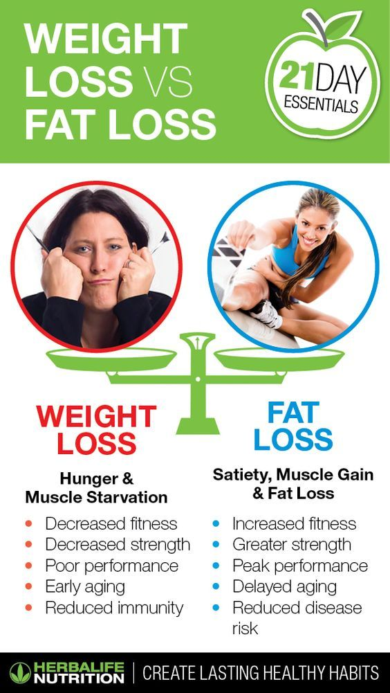 Herbalife Weight Loss Challenge : herbalife, weight, challenge, December, Challenge, Ideas, Herbalife, Nutrition,, Recipes,