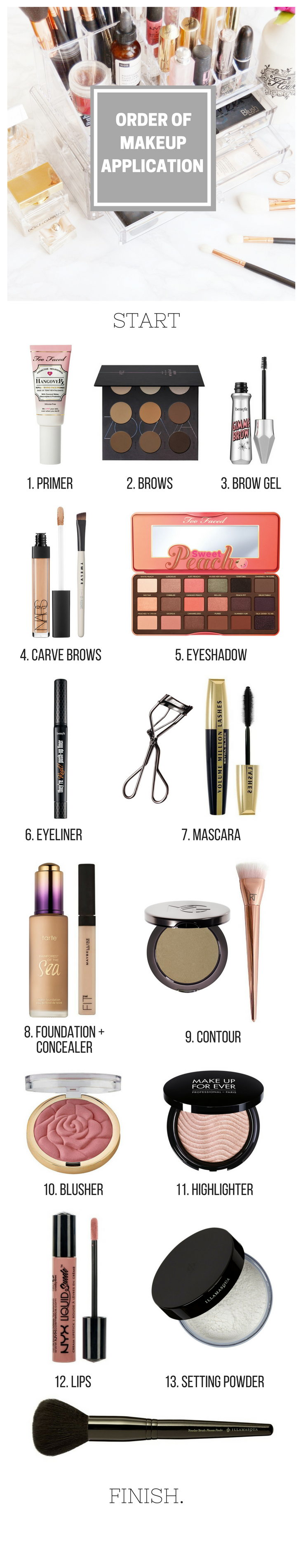 The Order of Makeup Application Pinterest Stuff I Love